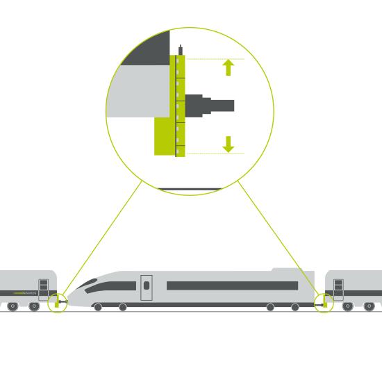 Kupplungsadapter RailAdventure