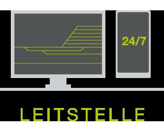 RailAdventure Leitstelle